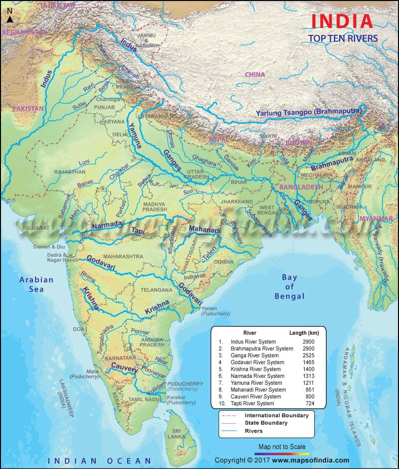 indian rivers and their tributaries upsc pdf